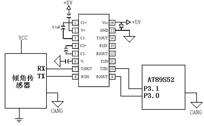 该试题需要通过角度传感器检测水平,这是个动态调平的过程,根据